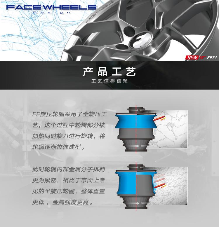 FACEWHEELS脸圈高品质旋压精品多V辐FF76款