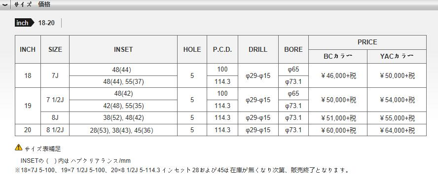 日本RAYS STRATAGIA Avventura 多条辐VIP风格高品质轮毂