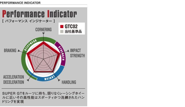 日本ENKEI GTC02款六V辐高品质轮毂