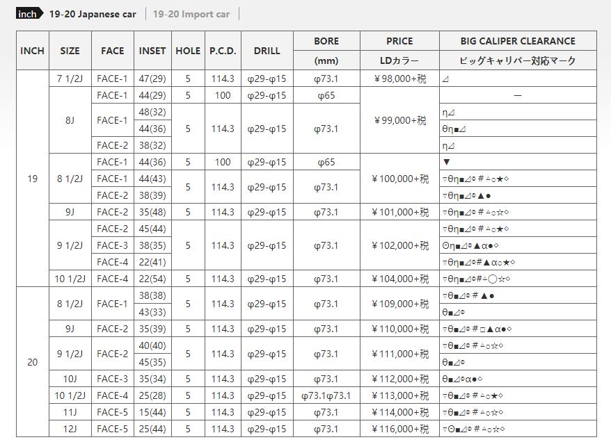 日本RAYS G025 DBC(DB/C) 蓝色限量款单片锻造高品质轮毂